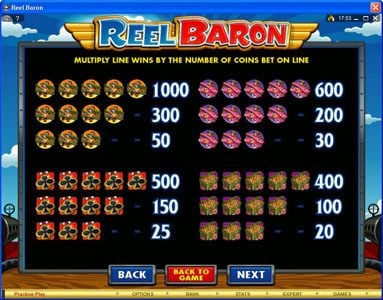 Casino Action featuring the Video Slots Reel Baron with a maximum payout of $10,000