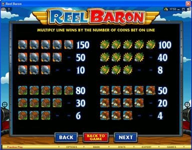 Bonanza featuring the Video Slots Reel Baron with a maximum payout of $10,000