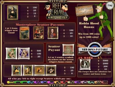 Riviera Play featuring the Video Slots Reel Crime Art Heist with a maximum payout of $3,750