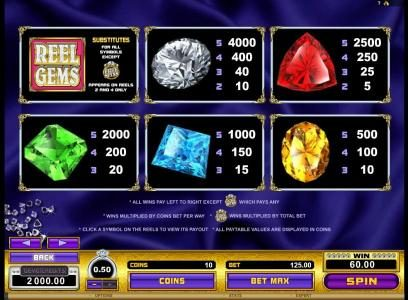 Play slots at CKcasino: CKcasino featuring the Video Slots Reel Gems with a maximum payout of $120,000