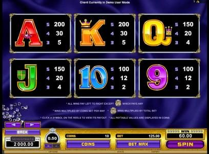 Monaco Aces featuring the Video Slots Reel Gems with a maximum payout of $120,000