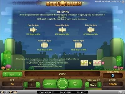 Free Spins featuring the Video Slots Reel Rush with a maximum payout of $2,000