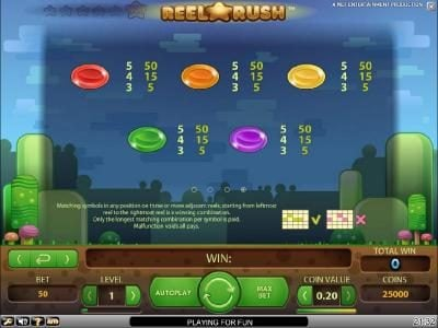 Vegas Winner featuring the Video Slots Reel Rush with a maximum payout of $2,000