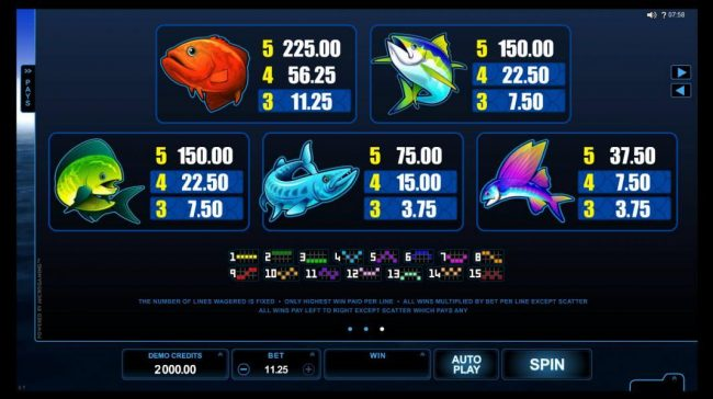 River Belle featuring the Video Slots Reel Spinner with a maximum payout of $112,500