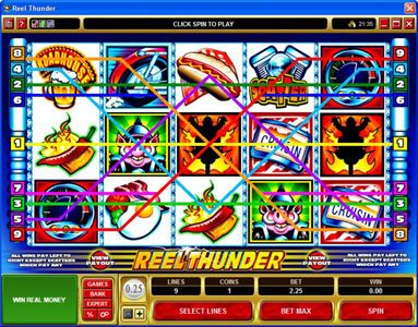 Spinrider featuring the Video Slots Reel Thunder with a maximum payout of $20,000