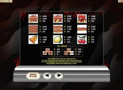 Dreamy 7 featuring the Video Slots Retro Reels - Extreme Heat with a maximum payout of $37,500