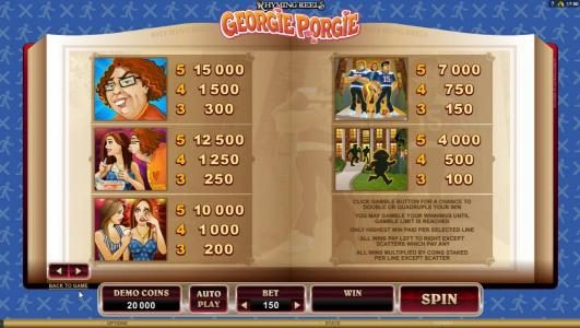 Play slots at All Slots: All Slots featuring the Video Slots Rhyming Reels - Georgie Porgie with a maximum payout of $7,500