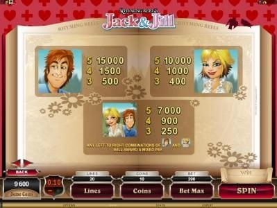 Play slots at Lucky Emperor: Lucky Emperor featuring the Video Slots Rhyming Reels - Jack & Jill with a maximum payout of $2,200,000