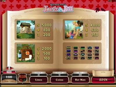 Casdep featuring the Video Slots Rhyming Reels - Jack & Jill with a maximum payout of $2,200,000