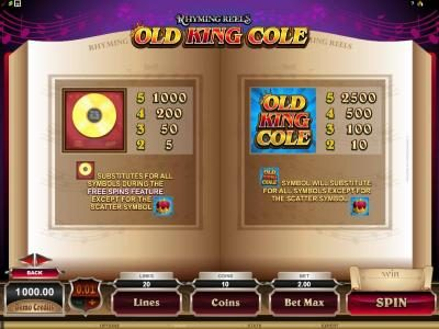 21 Dukes featuring the Video Slots Rhyming Reels - Old King Cole with a maximum payout of $12,500