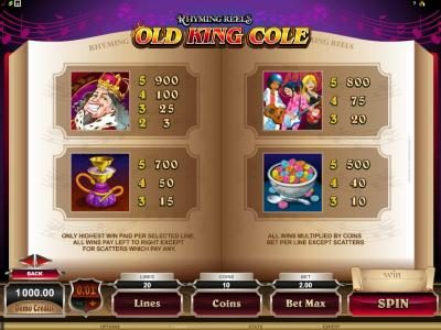 Rhyming Reels - Old King Cole :: character symbols paytable