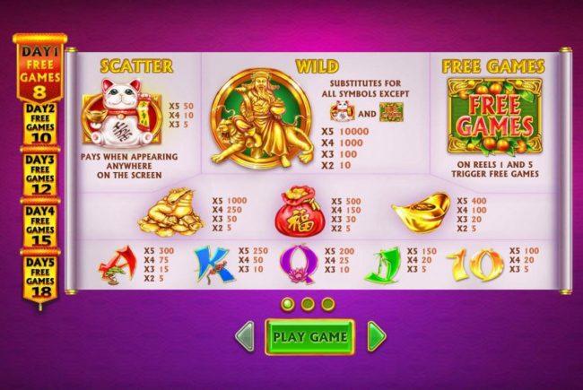 21 Nova featuring the Video Slots Ri Ri Jin Cai with a maximum payout of $250,000