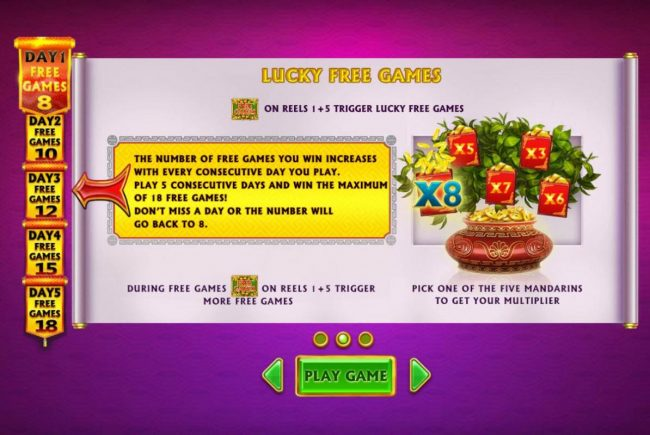 Lucky Free Games - Free Games symbols on reels 1 and 5 triggers free games.