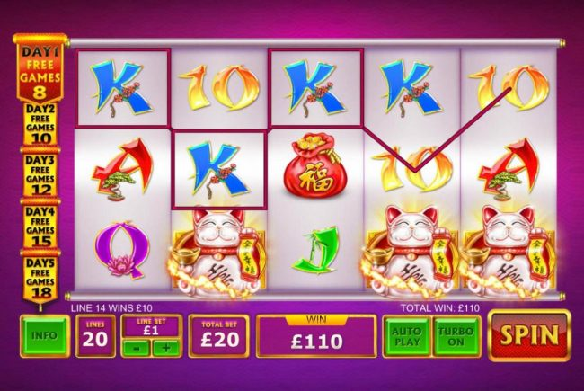 A winning Three of a Kind and a trio of fortune cat scatters symbols pays out a 110.00 jackpot..