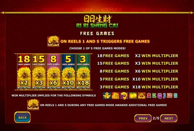 50 Stars featuring the Video Slots Ri Ri Sheng Cai with a maximum payout of Jackpot