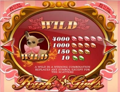 Rich Girls :: wild symbol paytable