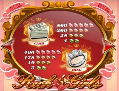 Rich Girls :: slot game mid-range value symbols paytable