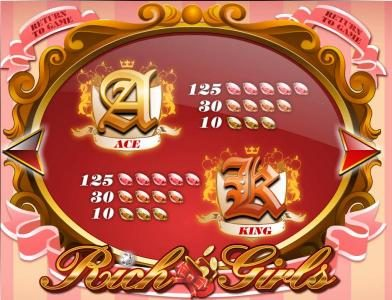 Play slots at betmaster: betmaster featuring the Video Slots Rich Girls with a maximum payout of $500,000