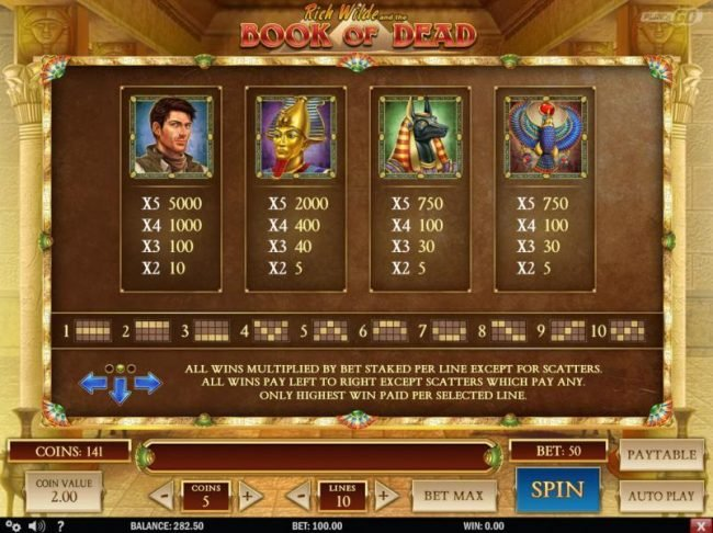 High value slot game symbols paytable - All wins multiplied by staked per line except for scatters. All wins pay left to right except scatters which pay any. Only highest win paid per selected line.