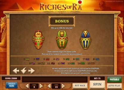 Wild Slots featuring the Video Slots Riches of Ra with a maximum payout of $625
