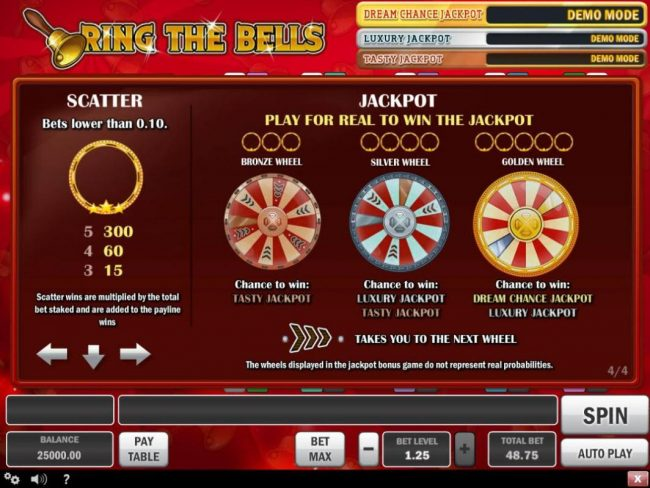 Montecryptos featuring the Video Slots Ring the Bells with a maximum payout of $100,000