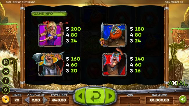 Fruity Casa featuring the Video Slots Rise of the Vikings with a maximum payout of $8,000