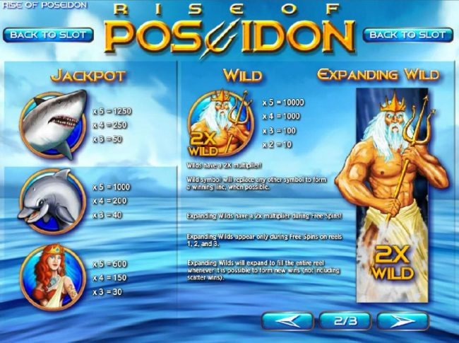 Spintime featuring the Video Slots Rise of Poseidon with a maximum payout of $25,000