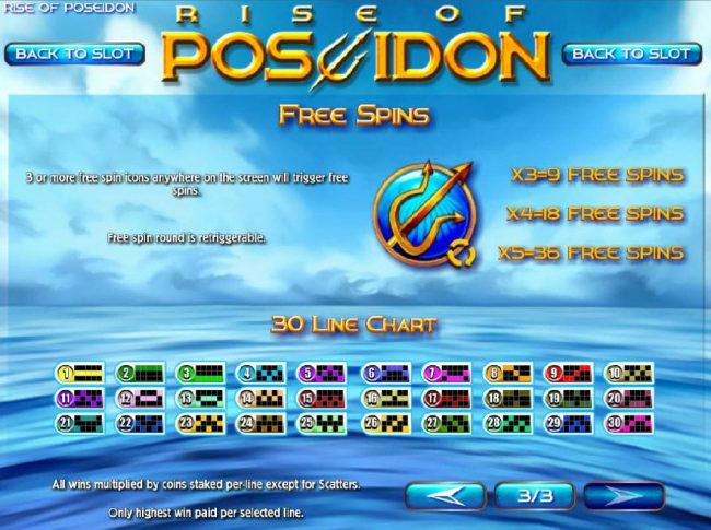 Planet Kings featuring the Video Slots Rise of Poseidon with a maximum payout of $25,000
