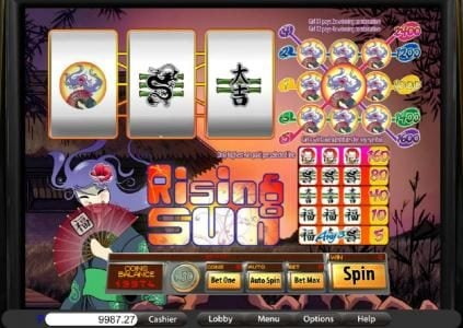 Treasure Island Jackpots featuring the Video Slots Rising Sun 3 Reel with a maximum payout of $2,400