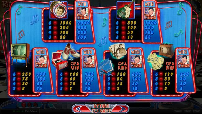 Play slots at Las Vegas USA: Las Vegas USA featuring the Video Slots Ritchie Valens La Bamba with a maximum payout of $250,000
