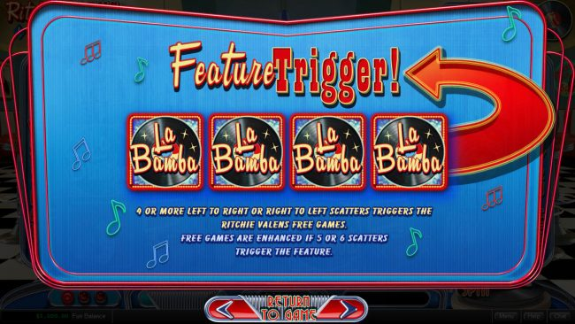 Slots of Vegas featuring the Video Slots Ritchie Valens La Bamba with a maximum payout of $250,000