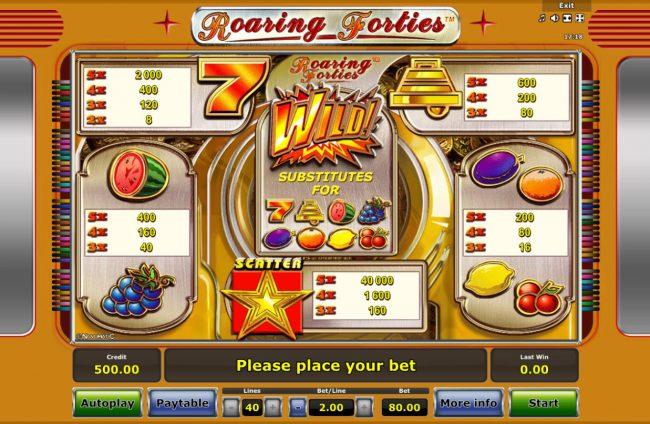 Roaring Forties :: Paytable
