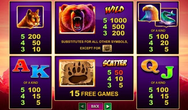 Slot game symbols paytable featuring wild animal inspired icons.