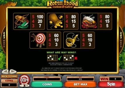 Spin Palace featuring the Video Slots Robin Hood Feathers of Fortune with a maximum payout of $121,500