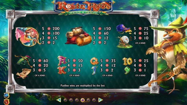 Robin Hood Prince of Tweets :: Slot game symbols paytable