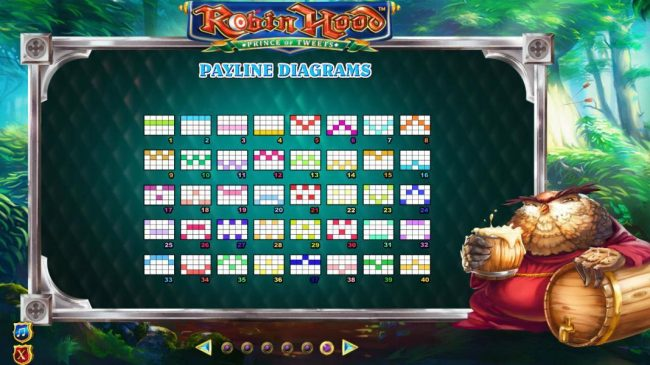 Robin Hood Prince of Tweets :: Payline Diagrams 1-40