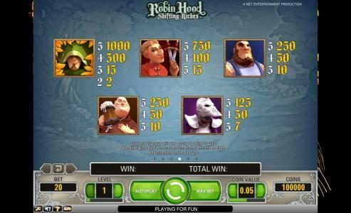 Play Club Casino featuring the Video Slots Robin Hood - Shifting Riches with a maximum payout of $5,000