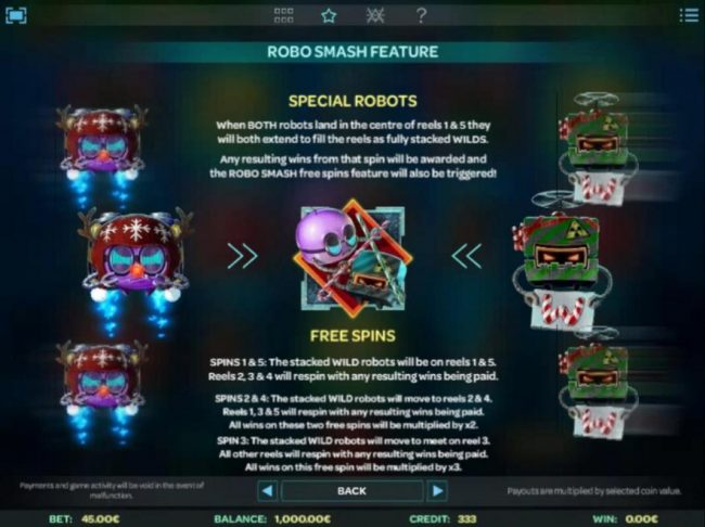 Special Robots - When both robots land in the centre of reels 1 and 5 they will both extend to fill the reels as fully stacked wilds. Reels 1 and 5 will remain stacked wilds and reels 2, 3 and 4 will re-spin.