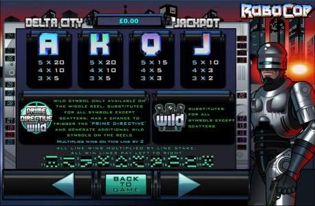 Delta Cuty Jackpot Rules and wild symbol rules