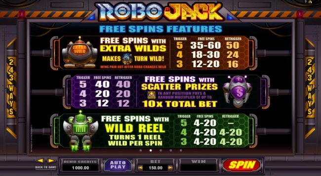 Free Spins Feature - Robot free spins and feature awards.
