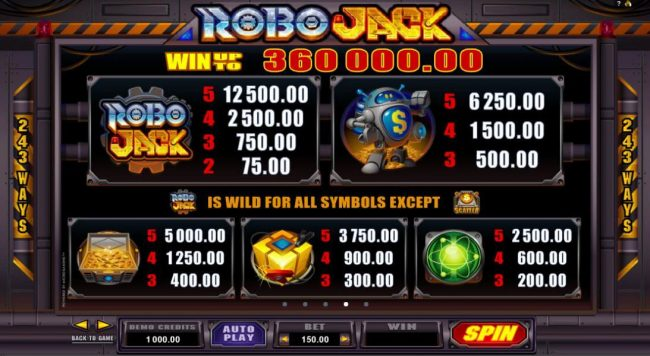High value slot game symbols paytable - Win up to 360,000.00! Symbols include the RoboJack game logo, a robot sporting a $ logo, a treasure chest, a powercell and a atom