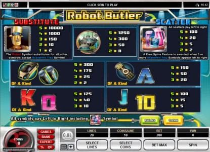 Captain Cooks featuring the Video Slots Robot Butler with a maximum payout of $20,000