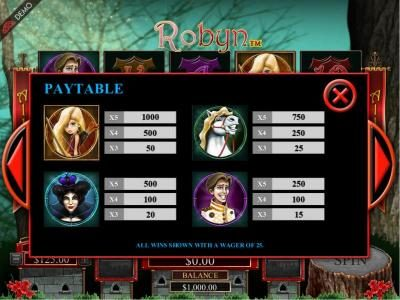 HippoZino featuring the Video Slots Robyn with a maximum payout of $125,000