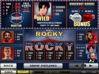 Scatter, Wild, Bonus and slot game symbols paytable