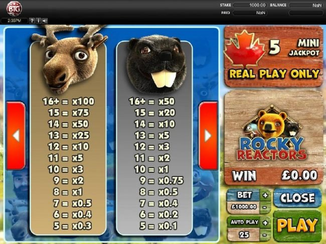 Casino Extra featuring the Video Slots Rocky Reactors with a maximum payout of $250,000