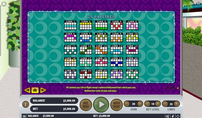 Buran featuring the Video Slots Rodeo Drive with a maximum payout of $2,500,000