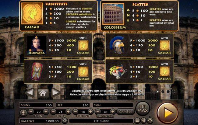 Roman Empire :: Slot game symbols paytable.