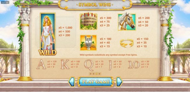 Slot game symbols paytable - The wild symbol is the highest paying symbol on the reels and is represented by the Emporess or Emporer depending on which game mode was selected to play.