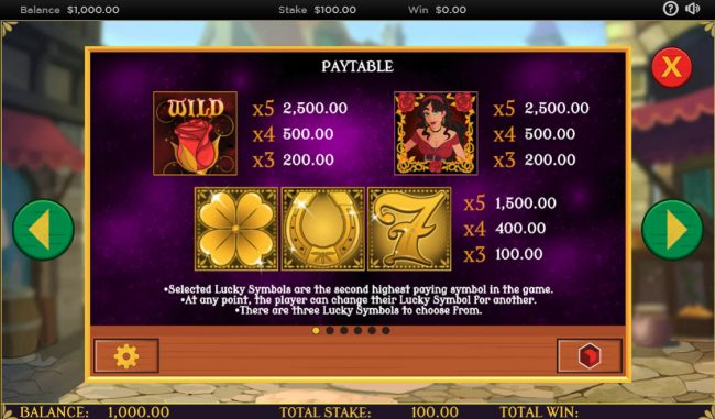 Rosella's Lucky Fortunes :: High Value Symbols