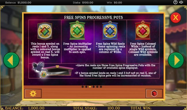 Rosella's Lucky Fortunes :: Free Spins Rules